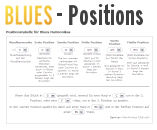 Table of positions for Blues Harmonicas